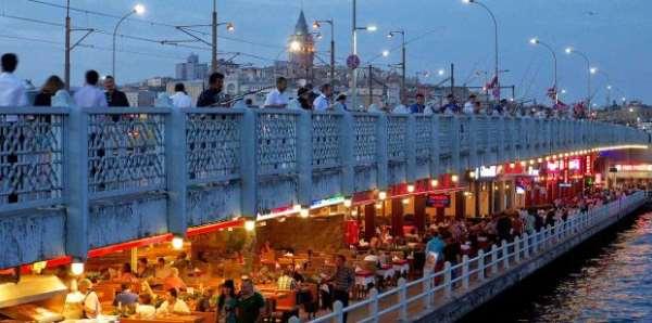 мост стамбул