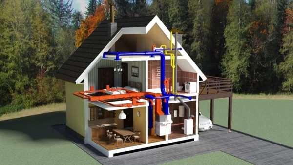 Разнообразие теплового оборудования для отопления дома