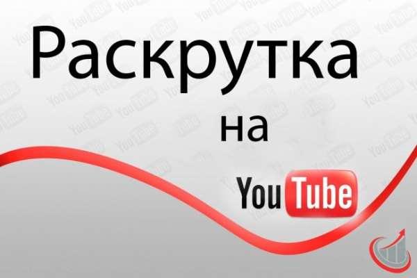 Советы по эффективному продвижению Ютуб-канала