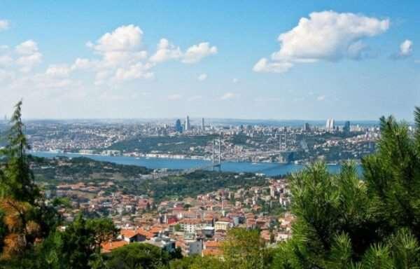 Памятка туристу в Турции: базовая полезная информация о стране