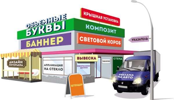 Разновидности наружных рекламных установок