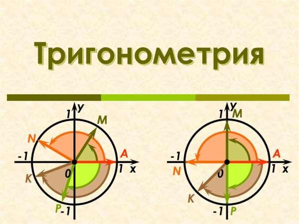 Главные формулы по тригонометрии онлайн
