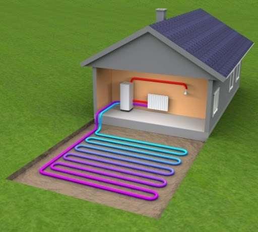 Преимущества геотермального теплового насоса.