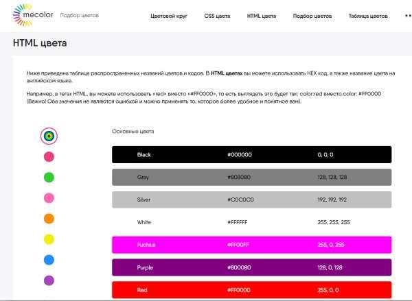 HTML цвета: особенности яркого оформления