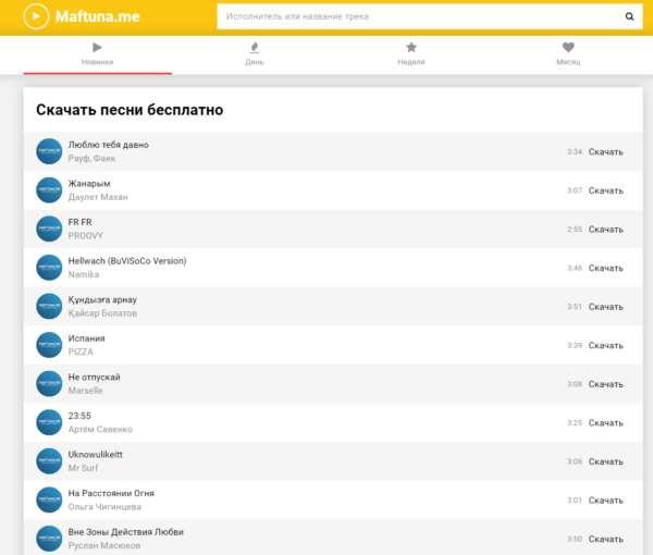 Качественные музыкальные композиции на сайте maftuna.me